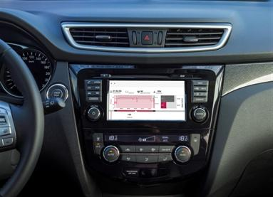 Nissan GYM - тренировка за рулем